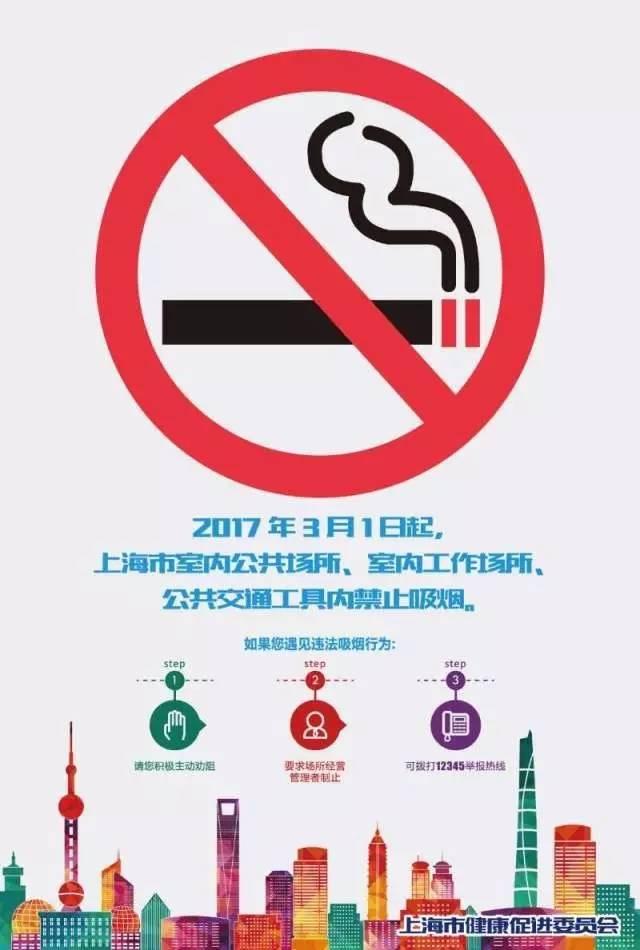 是什么在阻碍健康中国梦?烟草经济!