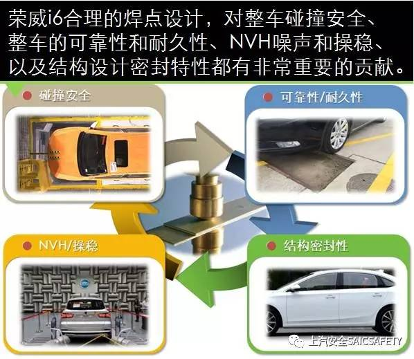 荣威i6要好也需裁缝汽车!2013标致3008致尚导航升级图片