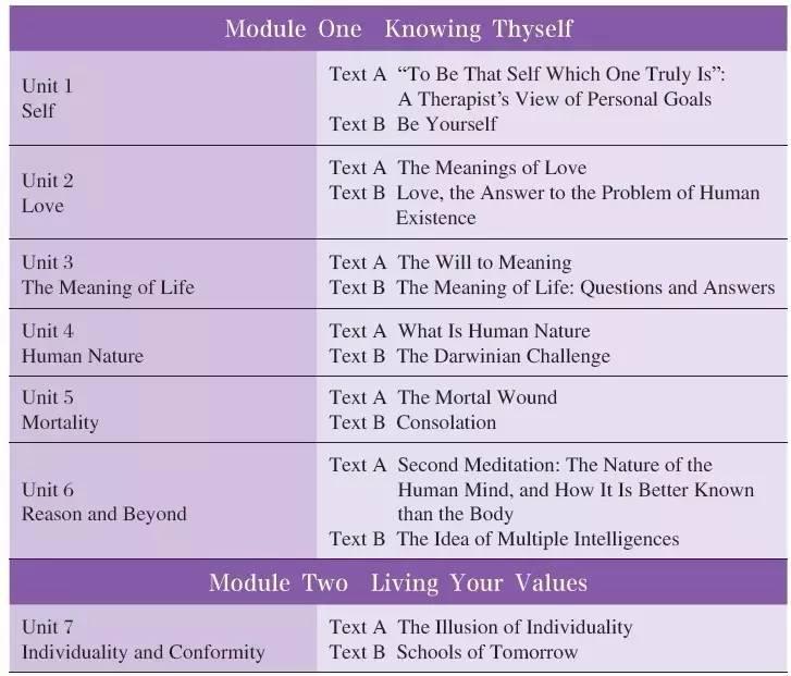 好书推荐|《大学思辨英语教程 精读4:哲学与文