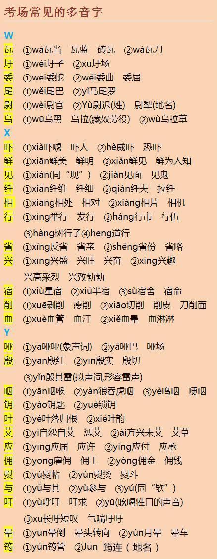 小学语文各类词语分类汇总及常见多音字组词