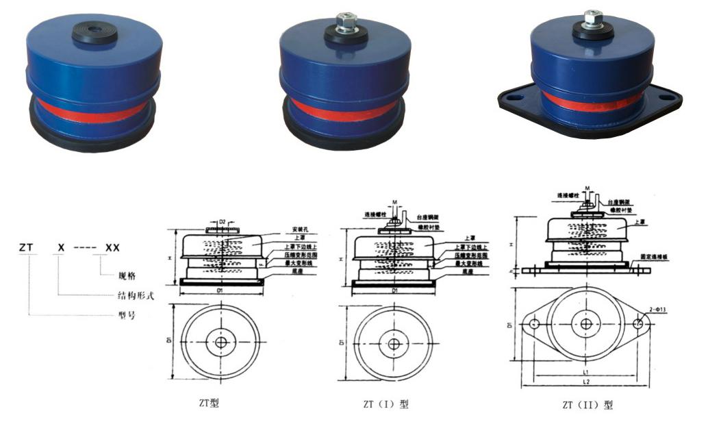 zt-(i,ii)阻尼弹簧减震器详细介绍以及技术参数
