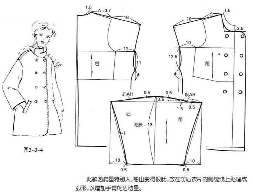 10种落肩袖的裁剪图推荐