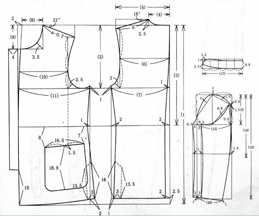 男士唐装的结构设计与制图