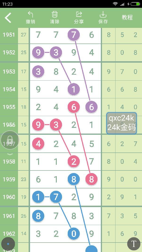 1963期七星彩24k金码精准四粒尾