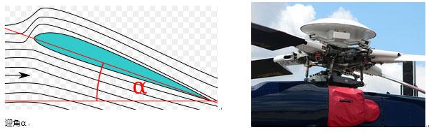 为什么说直升机旋翼和无人机叶片不一样图片