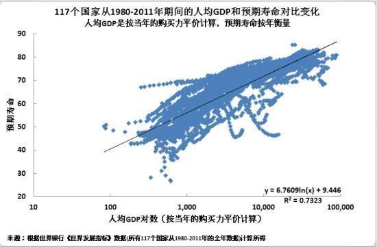 韩国历年人均gdp_韩国历年GDP及人均GDP一览 1953
