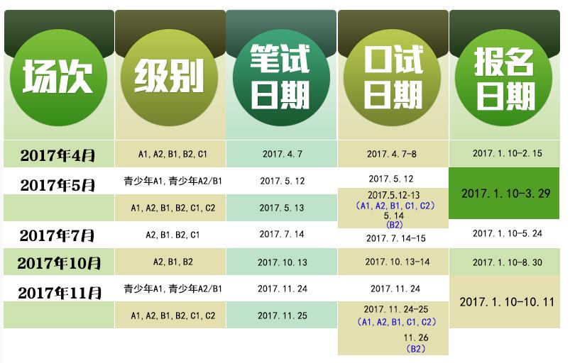 2017年DELE考试时间安排,费用及报名方式新鲜出炉