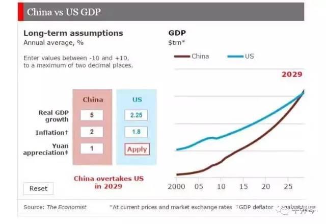 过去数千年中国经济总量世界第一_世界经济总量排名