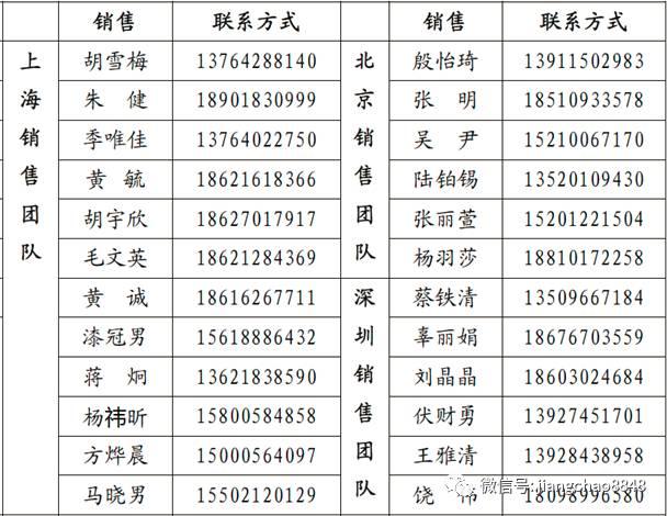 海通证券2017年二季度大类资产配置研讨会(上海站)邀请函