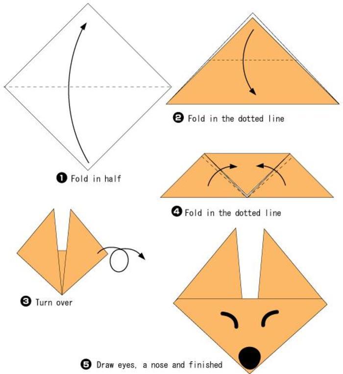 儿童折纸大全图解 手工折纸小动物