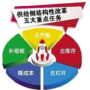 易货贸易算gdp不_现代易货贸易发展的主要因素