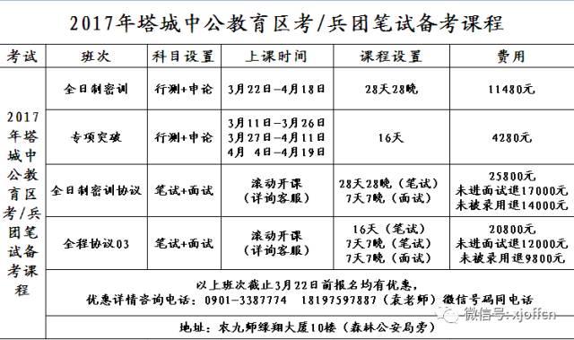 2017年吐鲁番市公安机关事业单位招聘175名简