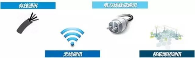 中兴通讯将发布智能电表OFDM PLC + LoRa混合通讯技术
