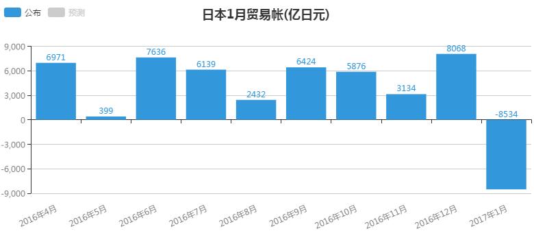 怎么把季度gdp转化为月度gdp_中国货币流动性回顾与2020年展望 货币和资本市场冰火两重天