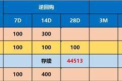 交一元日报(20170307)