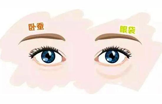 卧蚕眼妆怎么画 如何使用卧蚕笔画妆好看