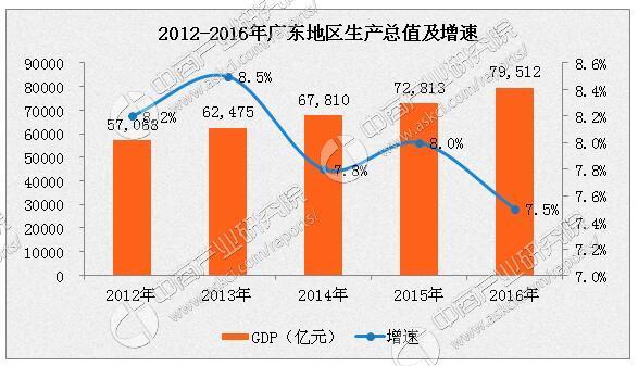 新加坡2021年金融业gdp占比_三 四季度GDP增速预测 最大贡献因素已消失