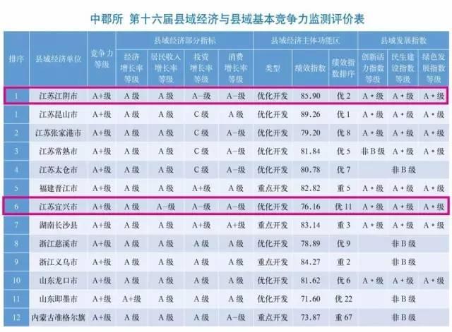 财政收入_贵州财政大学_宜兴财政总收入