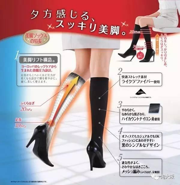睡觉就能瘦的日本SLIMWALK瘦腿袜,简直求之不得。(图15)