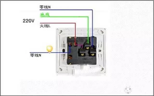 五孔开关插座接线图,千万别接错了!