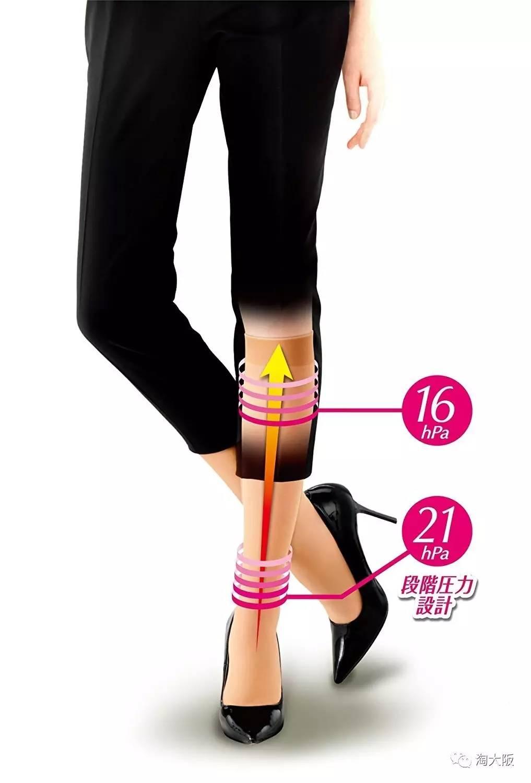 睡觉就能瘦的日本SLIMWALK瘦腿袜,简直求之不得。(图13)