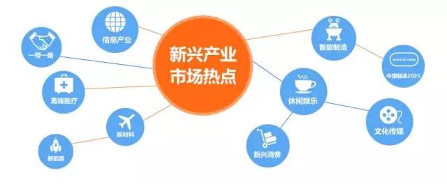 报告原文 全面实施战略性新兴产业发展规划,加快新材料,人工智能