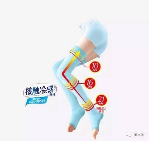 睡觉就能瘦的日本SLIMWALK瘦腿袜,简直求之不得。(图8)