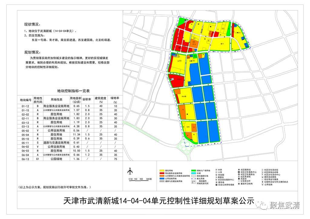 武清新城一地块规划图,学校 商业等一目了然
