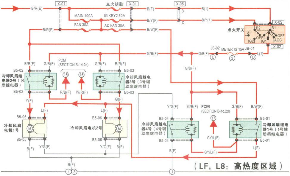 马自达6原厂电路图
