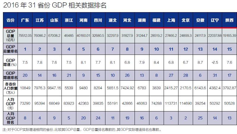 gdp总量_美国历年gdp总量图片