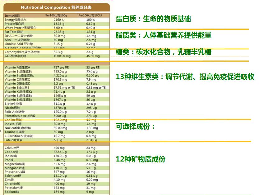 中医膳食:不可不知6种米的养生保健功效