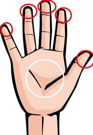 说了那么多 手指运球 ,它到底有什么用?