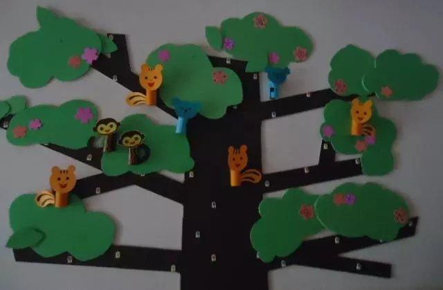 专业分享 幼儿园手工, 美术,绘画, 手工制作教程 ,幼儿园环境布置 ,角