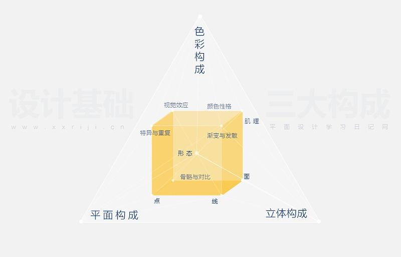 素描的光影原理_图片来自轻微课学员透视和结构创作   第二阶段:素描和光影.