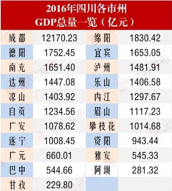 西昌市地图_美国gdp增长率_西昌市gdp