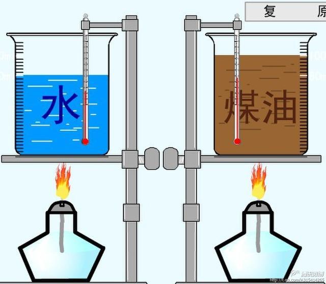 物理物理高中省心了:语文打好,以老师后学简单基础河北省高中图片