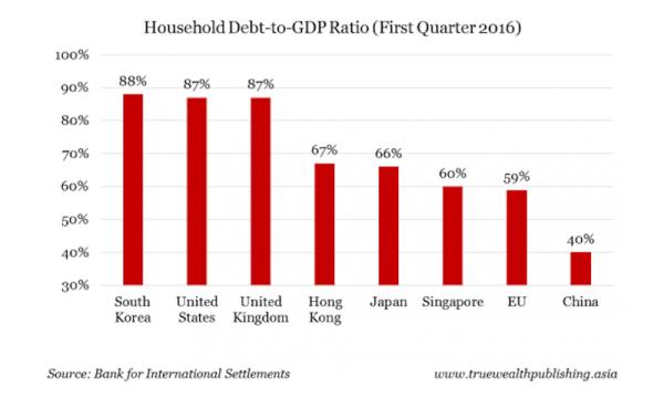 国家负债率占gdp的比重的关系_美国国家债务首次冲破22万亿美元 罪魁祸首 竟是GDP