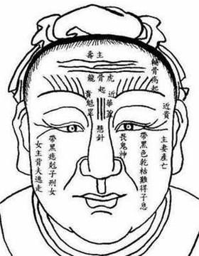 头型妆容手绘线稿