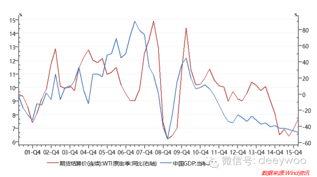GDP中国每年多少钱_中国GDP总量现在超过日本多少倍(2)