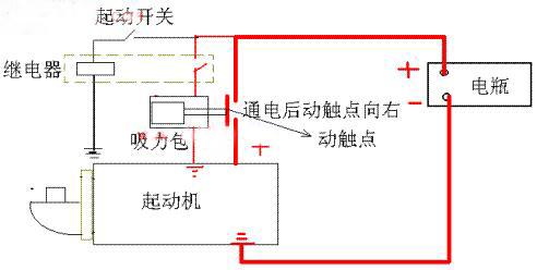 汽车安定器的作用原理_汽车安定器作用原理价格 汽车安定器作用原理批发 汽车安定器作用原理厂家