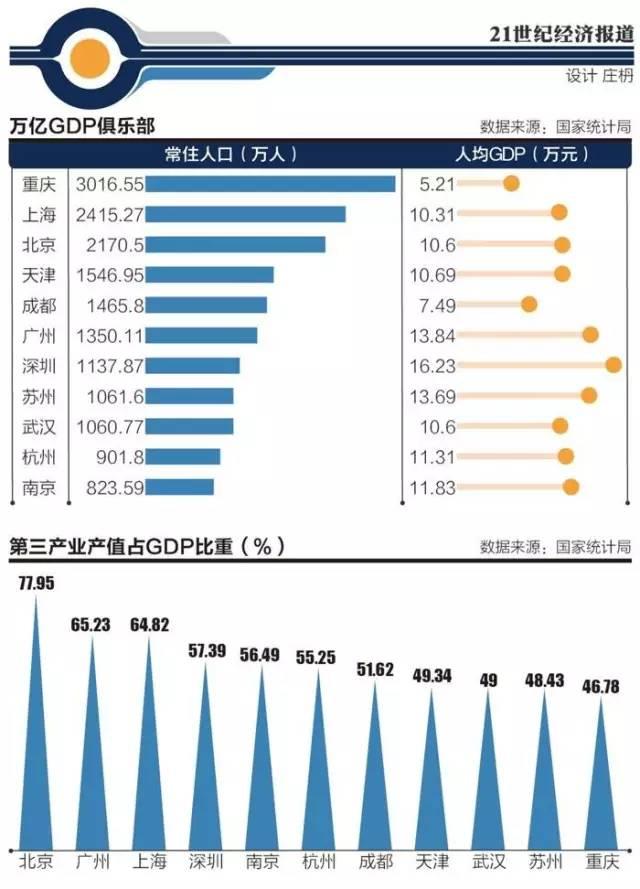 目前的gdp_IMF中国经济泼冷水,印度网友大笑,看这哑口无言