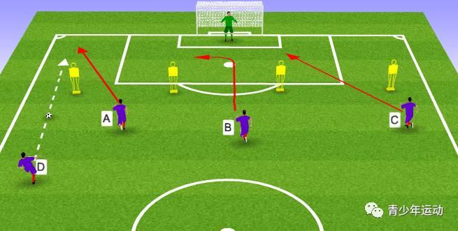 【教练角】足球技术:直传斜插+边路传中练习