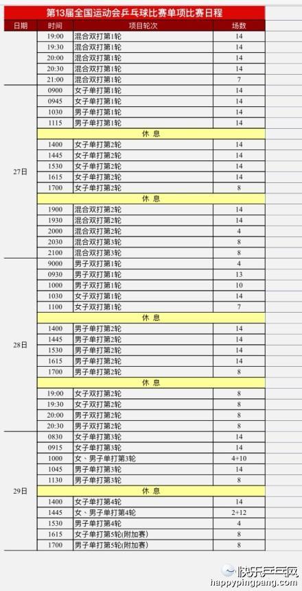 全运会乒乓球资格赛赛程公布 马龙曾破无解魔咒