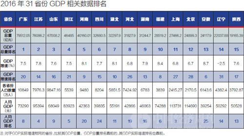 gdp总量倒数的五个城市_湖北即将 腾飞 的城市,600亿机场砸中,是中部最佳投资城市