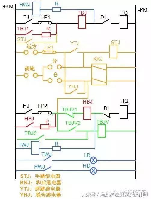 [ 轻松看懂控制回路 ]轻松看懂断路器的控制回路图片