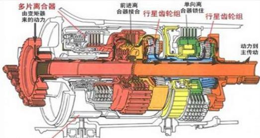 我们常见的自动液压变速器(at)一般由液力变矩器,行星齿轮机构图片