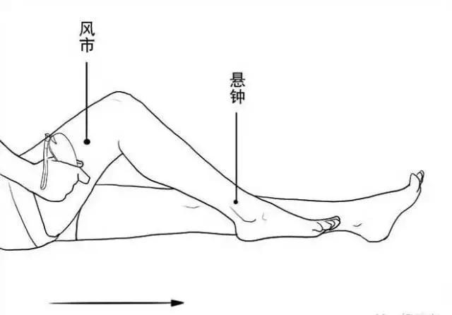 几个中医轻松瘦腿!穴位穴位v中医敲打曲资瘦身怎么样图片