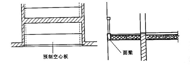 如下图: 转角阳台的结构布置既可采用挑梁式,也可采用挑板式.图片