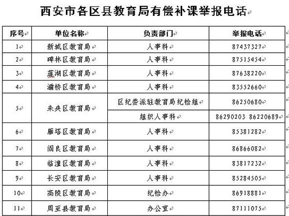 西安市教育局公布在职中小学教师有偿补课举报电话