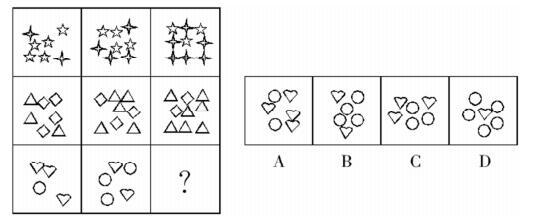 解析:第一行四角星的个数依次为 2,4,6,五角星的个数依次为 5,4,3;第图片